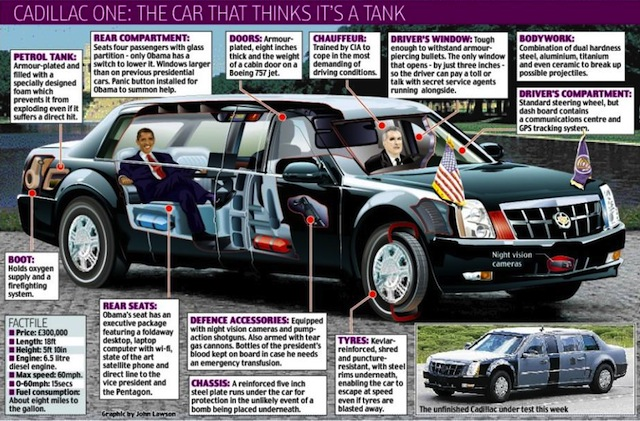 Auto Upholstery - The Hog Ring - President Barack Obama Cadillac
