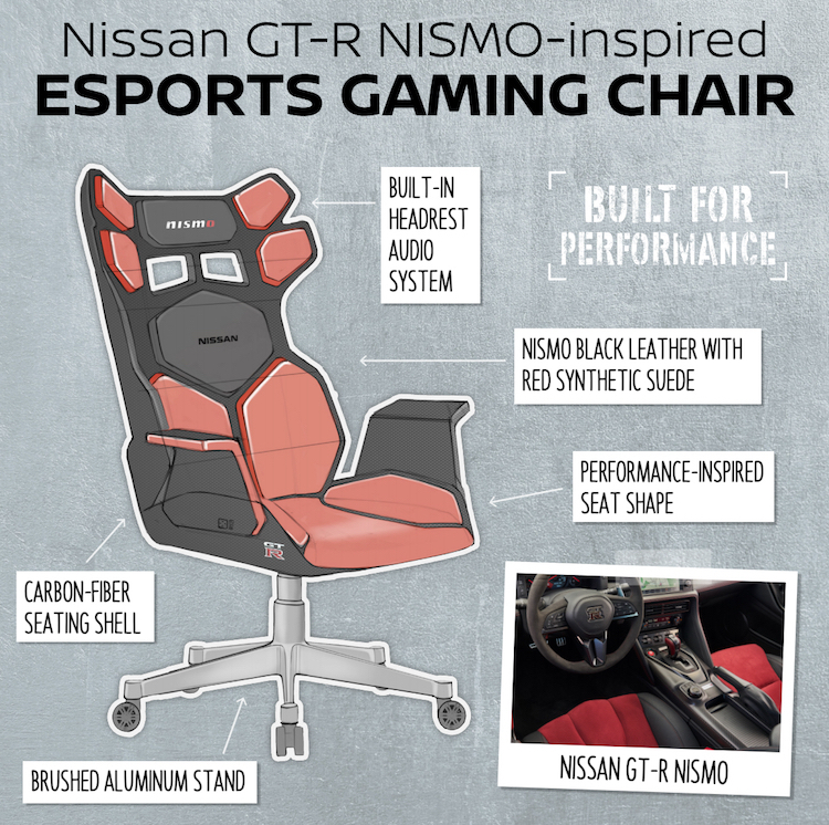 The Hog Ring - Nissan Designs Esports Gaming Chairs